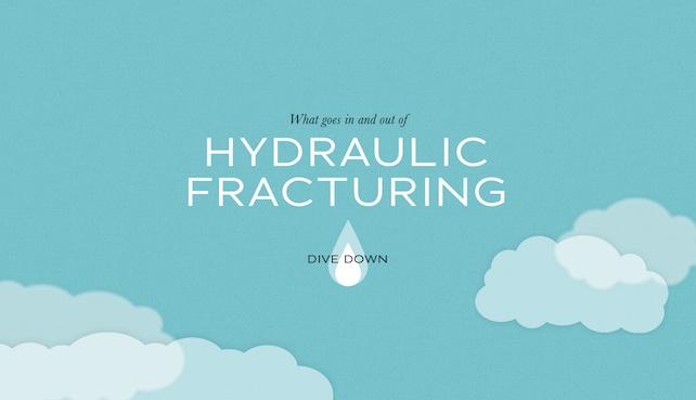 Dangers of Fracking Microsite