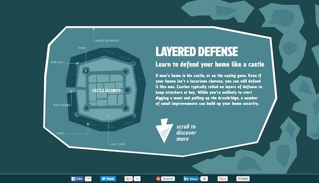 Layered Defense Microsite